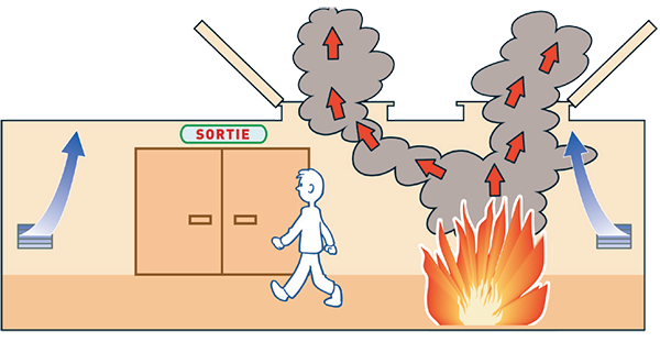 Favori Réglementation désenfumage naturel dans les bâtiments, sécurité  FH98