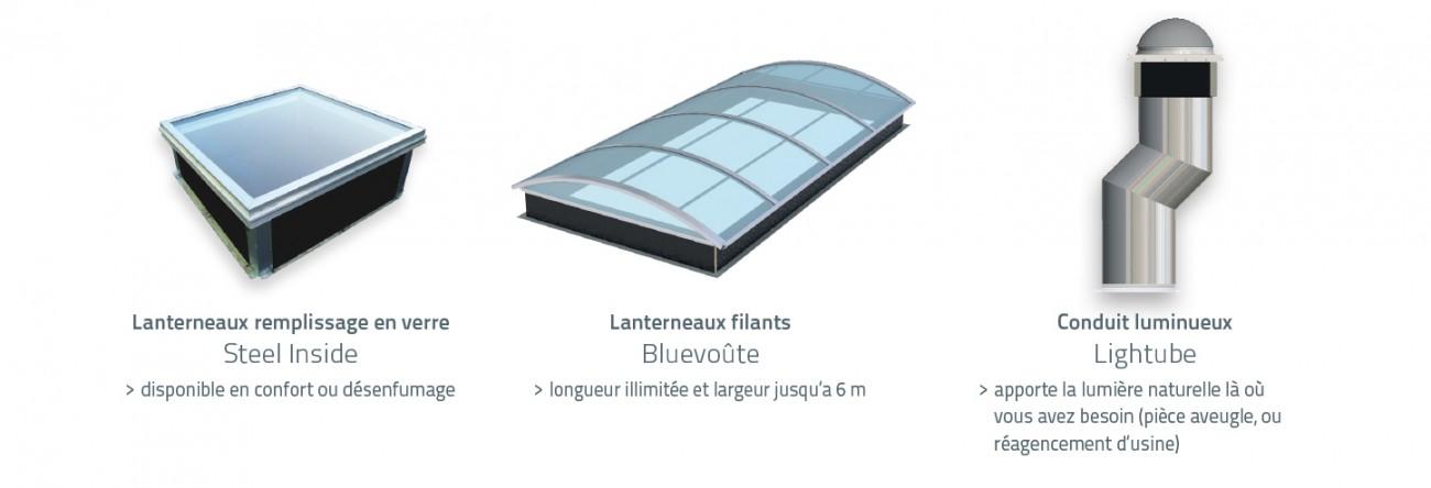 Bluetek et la lumière naturelle dans les bâtiments, en neuf ou en rénovation