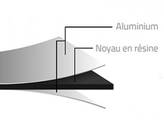 Bluetek Composite